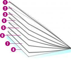 Пленка Solar Screen Spectra 15C, 1.52м